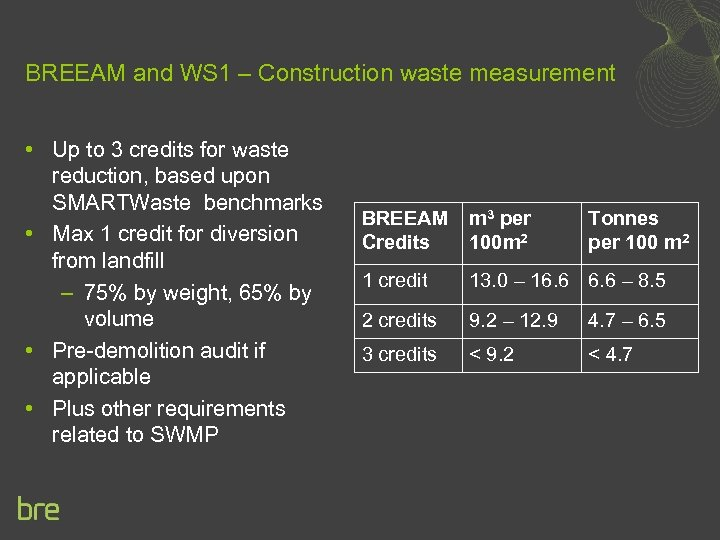 BREEAM and WS 1 – Construction waste measurement • Up to 3 credits for