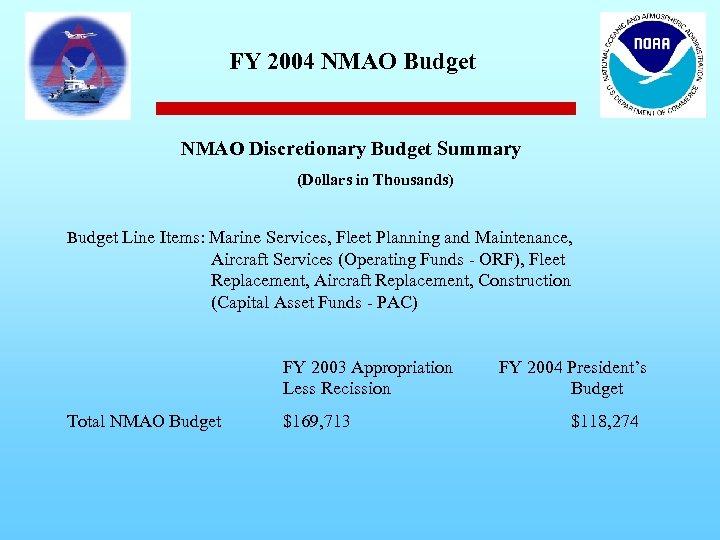 FY 2004 NMAO Budget NMAO Discretionary Budget Summary (Dollars in Thousands) Budget Line Items:
