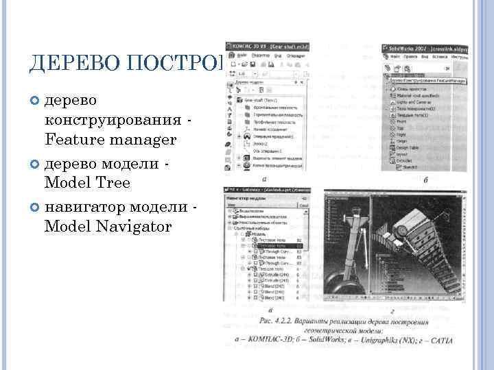 ДЕРЕВО ПОСТРОЕНИЯ дерево конструирования Feature manager дерево модели Model Tree навигатор модели Model Navigator