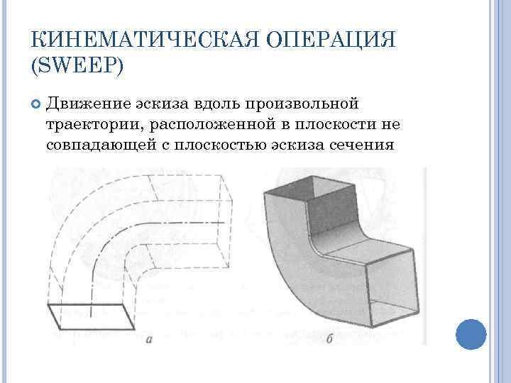 КИНЕМАТИЧЕСКАЯ ОПЕРАЦИЯ (SWEEP) Движение эскиза вдоль произвольной траектории, расположенной в плоскости не совпадающей с