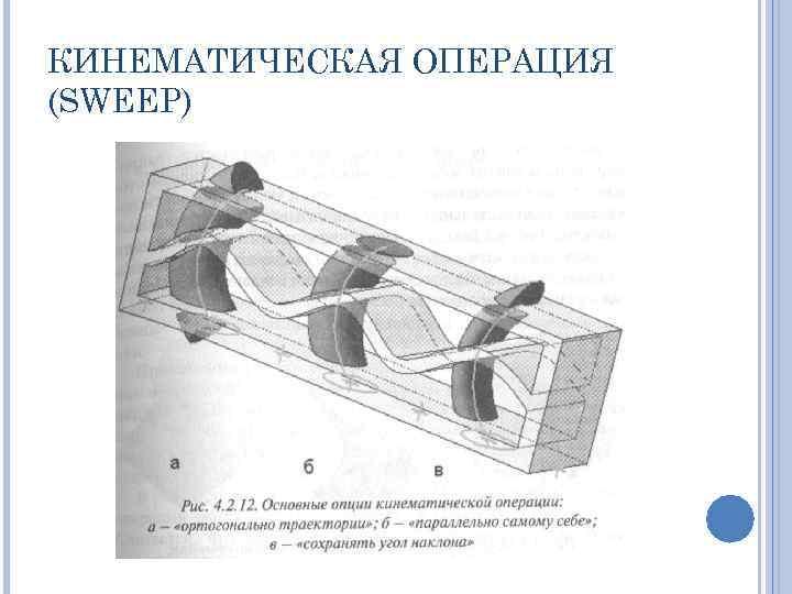 КИНЕМАТИЧЕСКАЯ ОПЕРАЦИЯ (SWEEP)