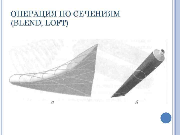ОПЕРАЦИЯ ПО СЕЧЕНИЯМ (BLEND, LOFT)