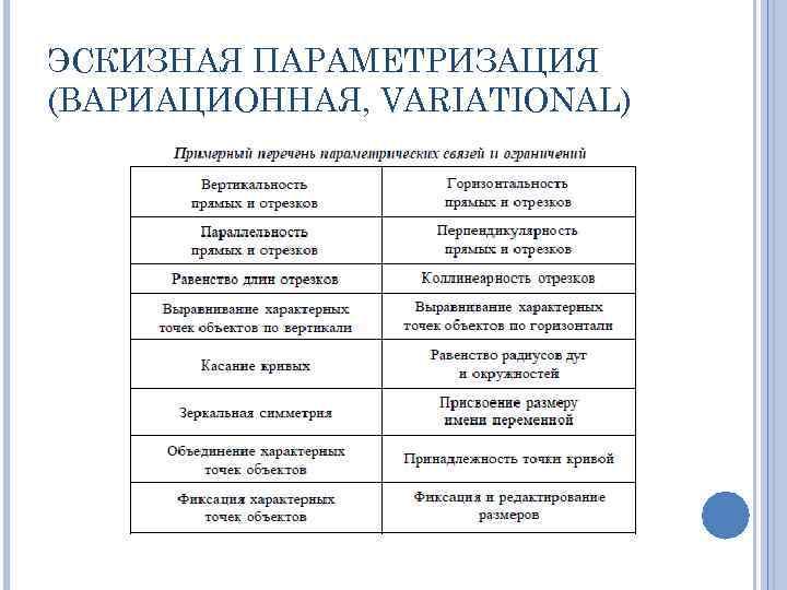 ЭСКИЗНАЯ ПАРАМЕТРИЗАЦИЯ (ВАРИАЦИОННАЯ, VARIATIONAL)