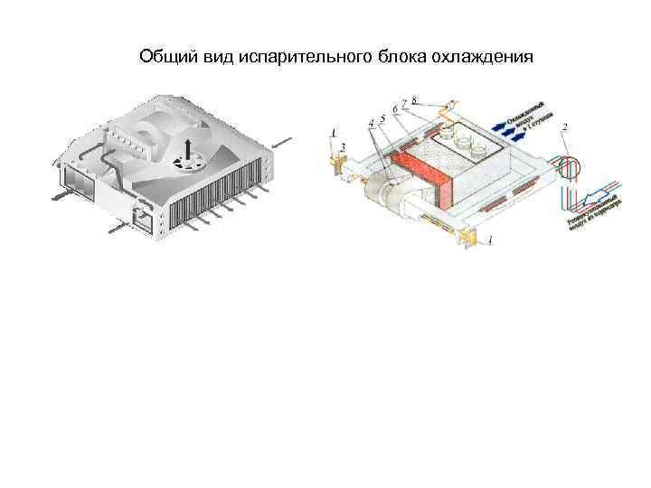 Общий вид испарительного блока охлаждения