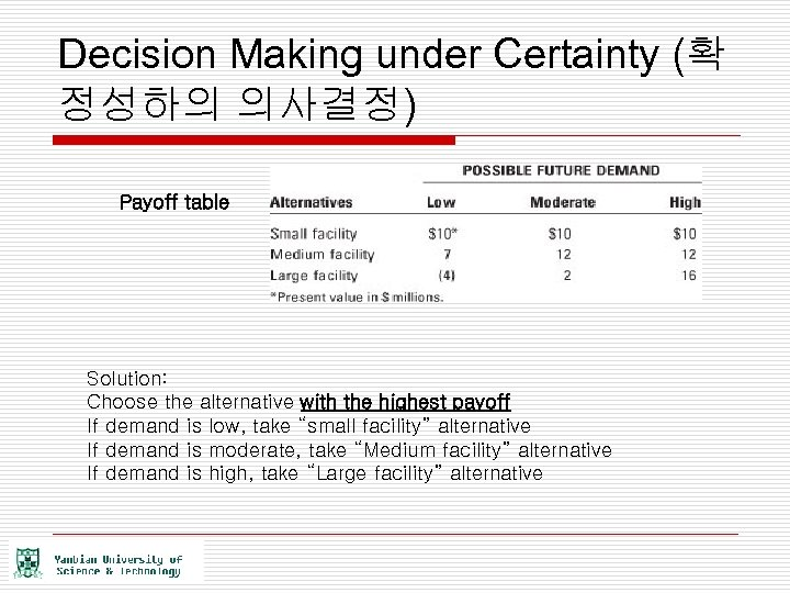 Decision Making under Certainty (확 정성하의 의사결정) Payoff table Solution: Choose the alternative with