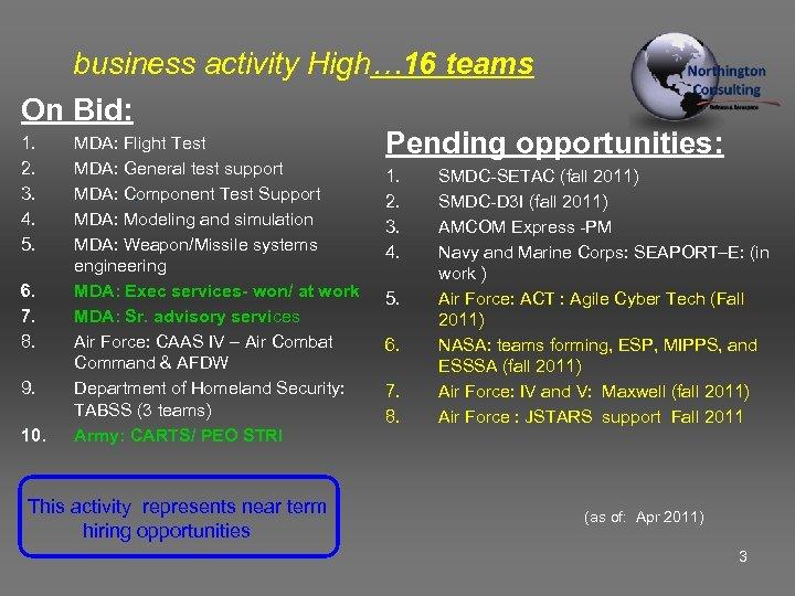 business activity High… 16 teams On Bid: 1. MDA: Flight Test Pending opportunities: 2.