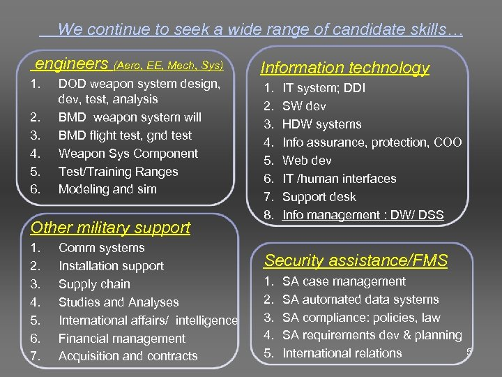 We continue to seek a wide range of candidate skills… engineers (Aero, EE, Mech,