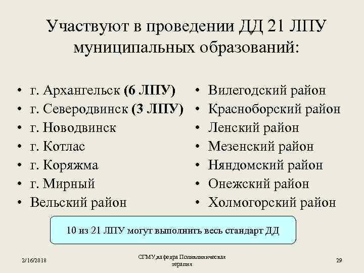 Участвуют в проведении ДД 21 ЛПУ муниципальных образований: • • г. Архангельск (6 ЛПУ)