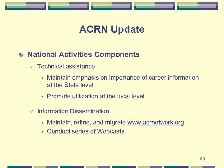 ACRN Update National Activities Components ü Technical assistance § § ü Maintain emphasis on