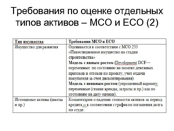 Требования по оценке отдельных типов активов – МСО и ЕСО (2)