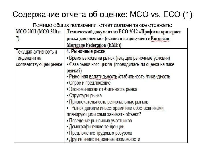 Содержание отчета об оценке: МСО vs. ECO (1) Помимо общих положении, отчет должен также