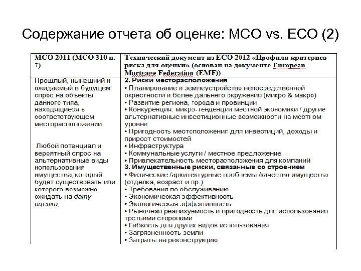 Содержание отчета об оценке: МСО vs. ECO (2)