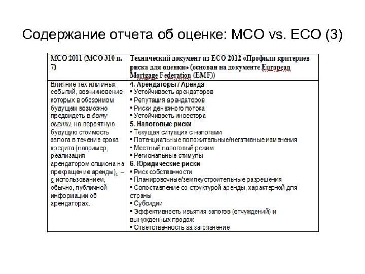 Содержание отчета об оценке: МСО vs. ECO (3)