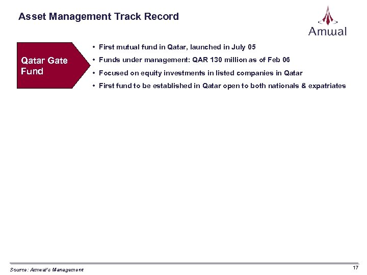 Asset Management Track Record • First mutual fund in Qatar, launched in July 05