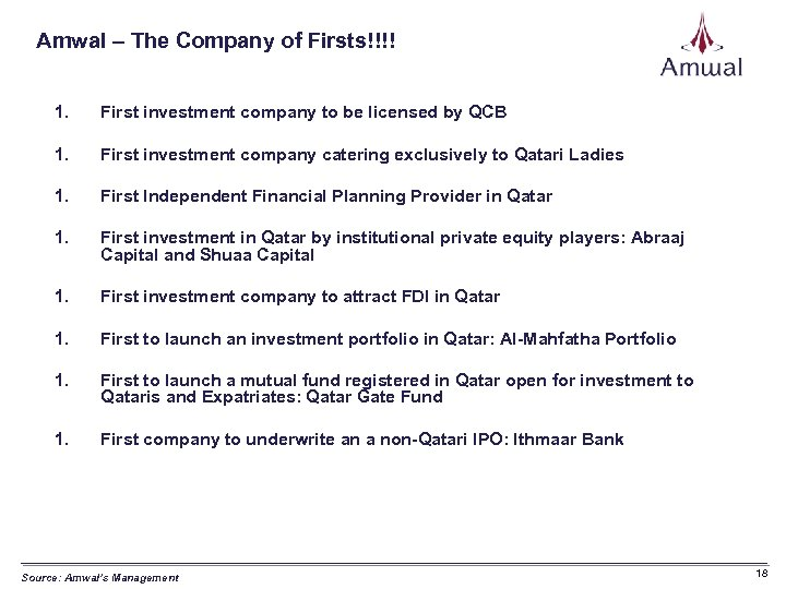 Amwal – The Company of Firsts!!!! 1. First investment company to be licensed by