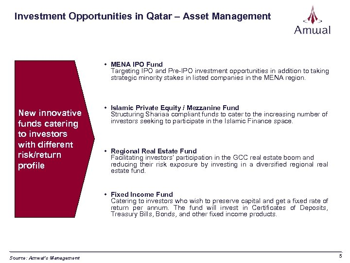 Investment Opportunities in Qatar – Asset Management • MENA IPO Fund Targeting IPO and