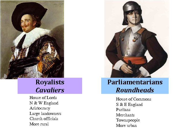 Royalists Cavaliers House of Lords N & W England Aristocracy Large landowners Church officials