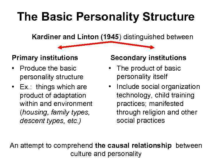 The Basic Personality Structure Kardiner and Linton (1945) distinguished between Primary institutions • Produce