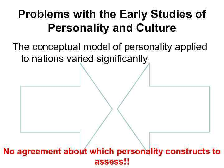 Problems with the Early Studies of Personality and Culture The conceptual model of personality