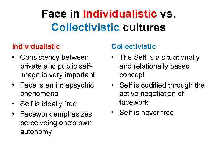 Face in Individualistic vs. Collectivistic cultures Individualistic • Consistency between private and public selfimage