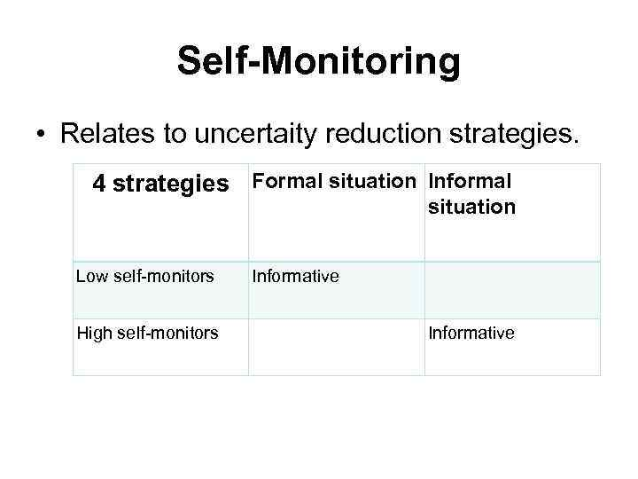 Self-Monitoring • Relates to uncertaity reduction strategies. 4 strategies Formal situation Informal situation Low