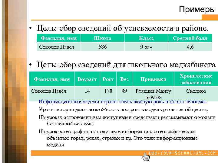 Примеры • Цель: сбор сведений об успеваемости в районе. Фамилия, имя Школа Класс Средний
