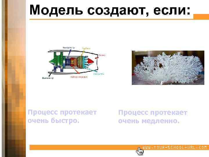 Модель создают, если: Процесс протекает очень быстро. Процесс протекает очень медленно. WWW. YOUR-SCHOOL-URL. COM