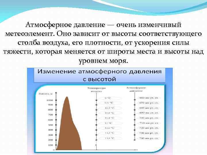 Атмосферное давление — очень изменчивый метеоэлемент. Оно зависит от высоты соответствующего столба воздуха, его