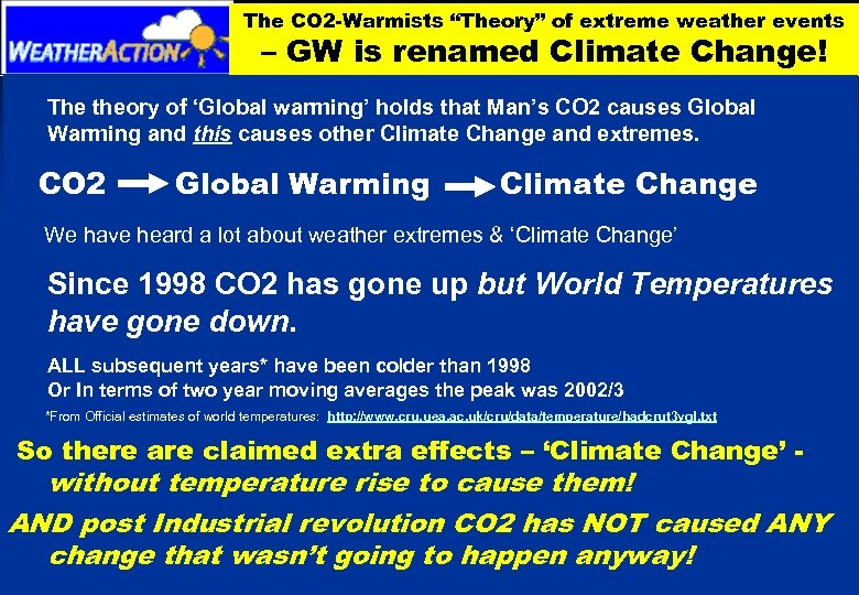 "The CO 2 -Warmists ""Theory"" of extreme weather events – GW is renamed"