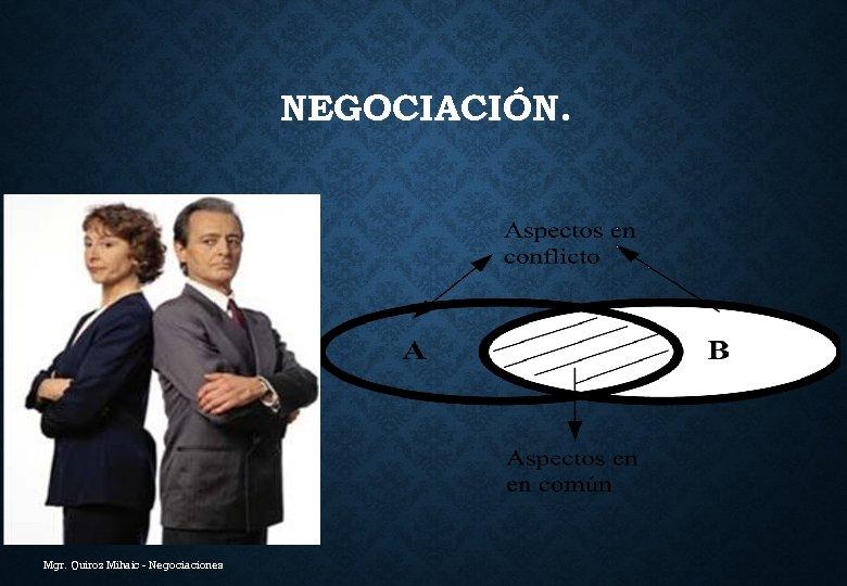 NEGOCIACIÓN. Mgr. Quiroz Mihaic - Negociaciones