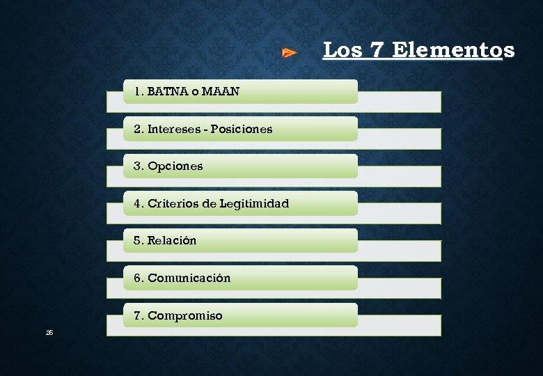 Los 7 Elementos 1. BATNA o MAAN 2. Intereses - Posiciones 3. Opciones 4.