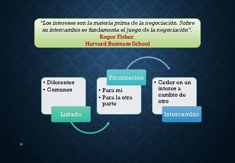 """""""Los intereses son la materia prima de la negociación. Sobre su intercambio se fundamenta"""