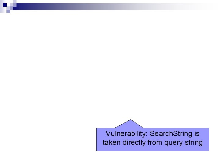 Vulnerability: Search. String is taken directly from query string