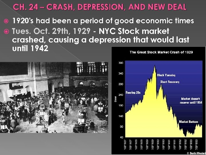 CH. 24 – CRASH, DEPRESSION, AND NEW DEAL 1920's had been a period of