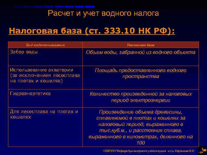 Расчет и учет водного налога Налоговая база (ст. 333. 10 НК РФ): Вид водопользование