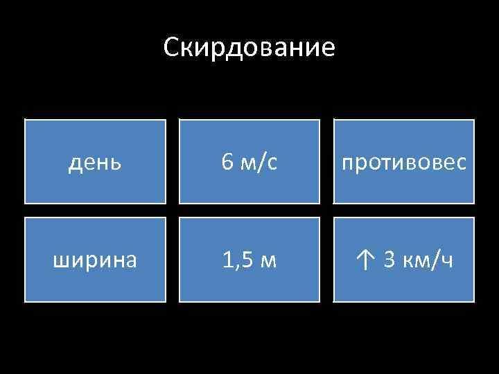 Скирдование день 6 м/с противовес ширина 1, 5 м ↑ 3 км/ч