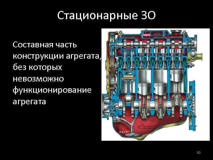 Стационарные ЗО Составная часть конструкции агрегата, без которых невозможно функционирование агрегата 30
