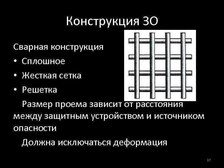 Конструкция ЗО Сварная конструкция • Сплошное • Жесткая сетка • Решетка Размер проема зависит