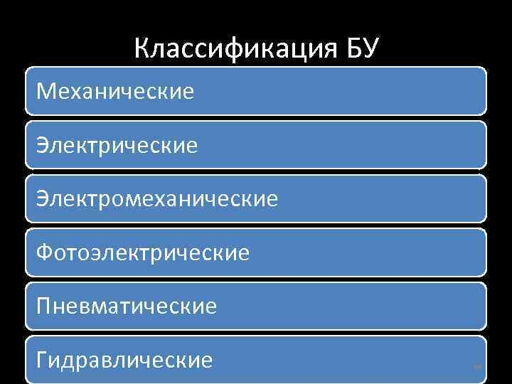 Классификация БУ Механические Электромеханические Фотоэлектрические Пневматические Гидравлические 44