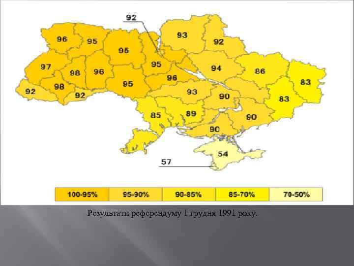 Результати референдуму 1 грудня 1991 року.