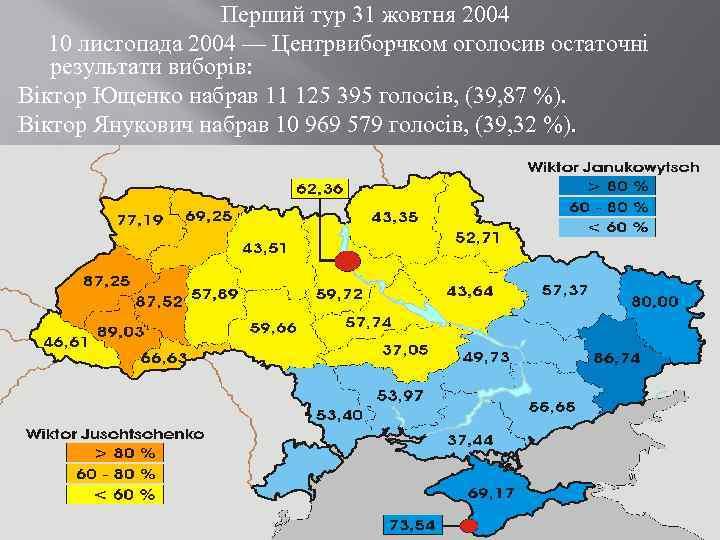 Перший тур 31 жовтня 2004 10 листопада 2004 — Центрвиборчком оголосив остаточні результати виборів: