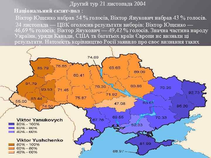 Другий тур 21 листопада 2004 Національний екзит-пол : Віктор Ющенко набрав 54 %