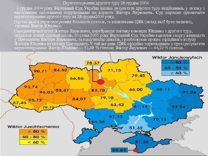 Переголосування другого туру 26 грудня 2004 3 грудня 2004 року Верховний Суд України визнав