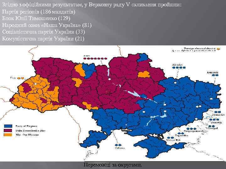 Згідно з офіційними результатам, у Верховну раду V скликання пройшли: Партія регіонів (186 мандатів)