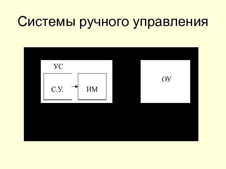 Системы ручного управления