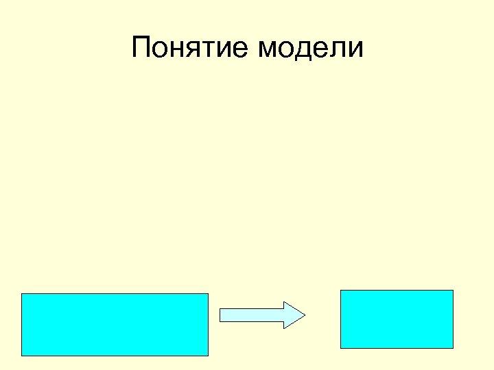 Понятие модели