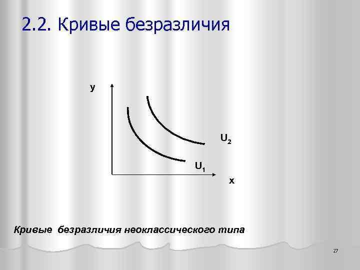 2. 2. Кривые безразличия y U 2 U 1 x Кривые безразличия неоклассического типа