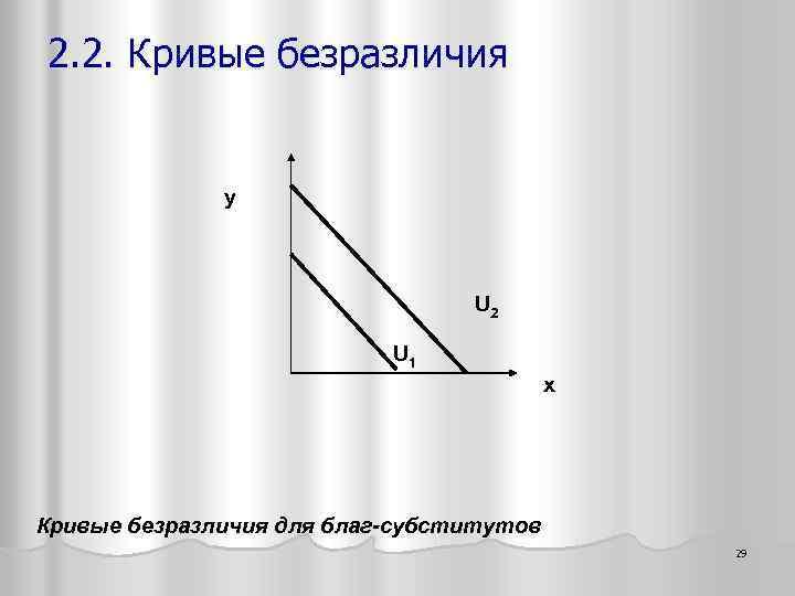 2. 2. Кривые безразличия y U 2 U 1 x Кривые безразличия для благ-субститутов