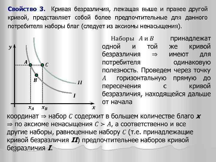 Свойство 3. Кривая безразличия, лежащая выше и правее другой кривой, представляет собой более предпочтительные