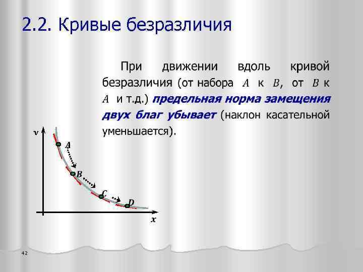 2. 2. Кривые безразличия 42